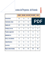 Estructura de Costos-2
