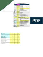 a3 Protocolos y Perfiles Mmg y Contratistas