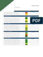 Sales Effectiveness Assessment