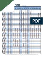 pipe_schedule_chart_pierredostie.pdf