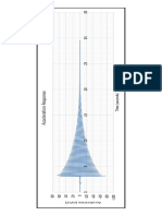 Dynamic Test Plot