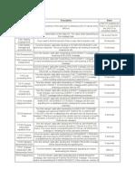 GMS Time.pdf