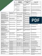 Listado Detallado Entidades Sector Publico Estatal