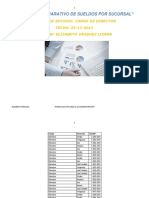 Informe Comparativo de Sueldos Por Sucursal