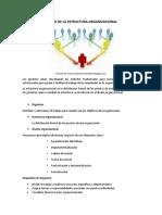 Diseño de La Estructura Organizacional