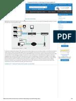 Comparând Analog vs Tehnologiei de Supraveghere IP