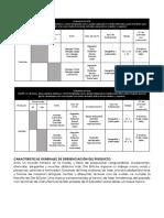 Segmentación de Mercado y Producto