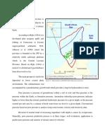 Introduction to Baram Delta Provine