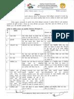 MPSSDM_RFP Notification