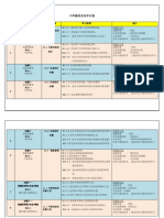 4. 六年级历史全年计划.docx