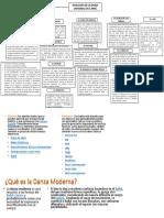 EVOLUCION DE LA DANZA EN EL PERÚ 3° II BIM.pptx