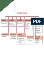 antiepilepsi.pdf