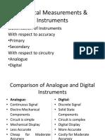 Electrical Measurements & Instruments