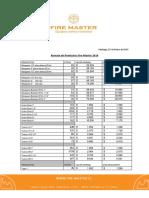Lista de Precios Remate 2014 20 Mayo de 2014