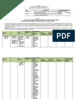 Analisi Model Pembelajaran TKJ-3.6