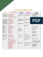 Solvent Product List (Metal Complex Solvent Dyes)