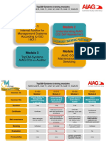Training Module Aiag Cqi Licensed Training Partner Topqm Systems Overview En