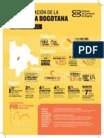 20170227 La Economia Bogotana