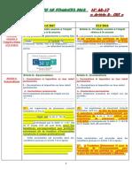 COMPARAISON Projet LOI DE FINANCE 2018 AVEC CGI  2017.pdf