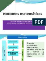 Nociones Básicas de La Matemática