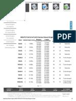DEUTZ FL912 & FL913 Series Diesel Engine for Generator Set Application - FD Power Co