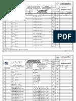 G228-SD71A-B5H-2 R0 Listado de Materiales Para Protección y Control