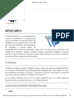 Método Gráfico - Ingeniería Industrial