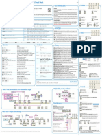 LabVIEW Database Connectivity Toolkit Cheat Sheet