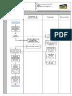 Control de Neumaticos.pdf
