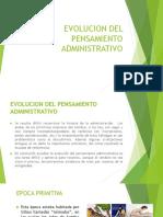 Evolucion Del Pensamiento Administrativo