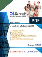 3iNetwork (6 Langkah Membangun Aset)