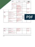Lista Activitati - Plan de Afaceri