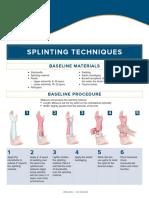 EMRA SportsMedicine Splint Guide