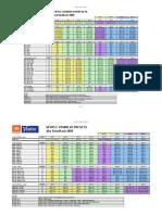 Jbl Vertec v4 Dbx Driverack 4800 Preset Summary