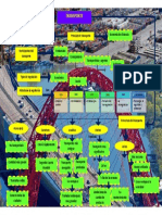 Transporte Mapa Conceptual