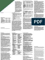 MAN0012393_Phusion_HighFidelity_DNAPolymerase_UG.pdf