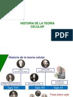 1455561895historia_de_la_teoria_celular.ppt