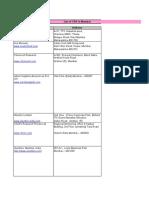 List of CRO in Mumbai