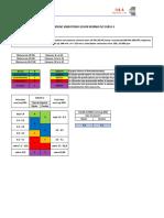 Severidad Vibratoria ISO 10816-3 Grupo 2 Motores Cámaras de Secado.pdf