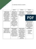Matriz de Consistencia Medicion y Escalamiento
