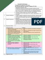 Kontrak Pembelajaran Manajemen Perkotaan 2011.doc
