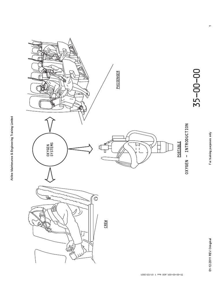 ATLAS COPCO AIR COMPRESSORS MANUAL SERIAL SRN1329A00901