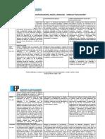 Criterios de Evaluaci n Sem II Fil Leng Ing Con Rangos Notas
