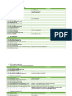 Cisco Command Guide