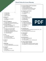 listofmoralvaluesforlessonplanning-160125134428