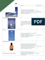 Materiales de Laboratorio 2