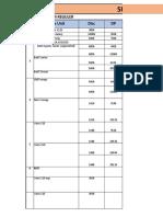 Summary Sales Program Desember(1)