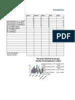 Estadistica de Ventas 2014 Simulacion Ideal