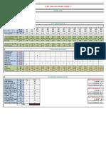 Esp Calculation Table (Ranjith)