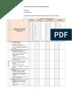 Formato de Plan Anual Con Capacidades